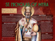 St. Nicholas of Myra Explained Poster