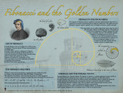 Fibonacci and the Golden Numbers Catholic Notables Poster