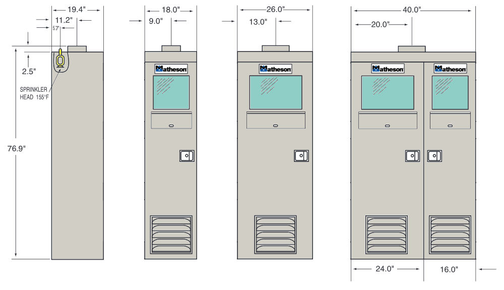 Dimensional drawing, 1170F Series gas cabinets