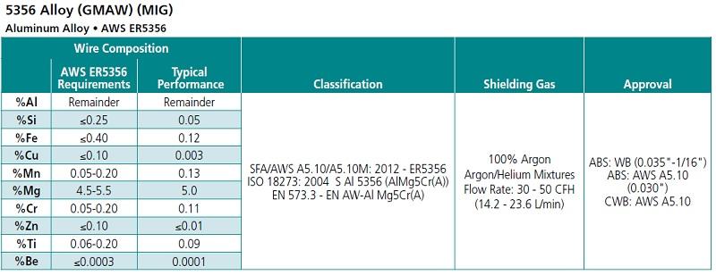 5356spool-specs-201605.jpg