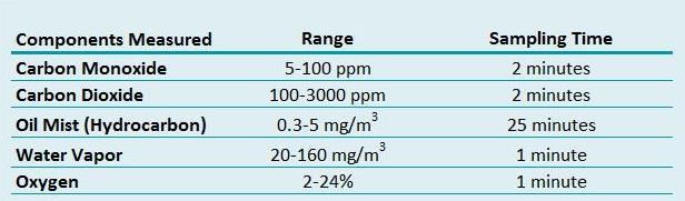 8014bak-gases.jpg