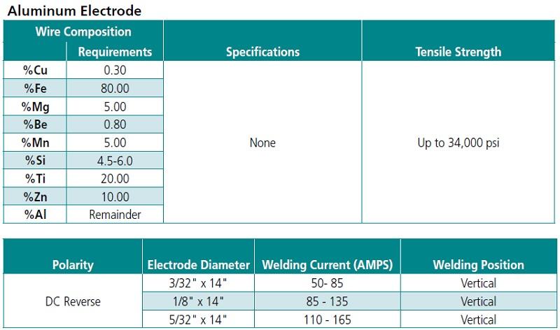 aluminumelectrode-specs.jpg