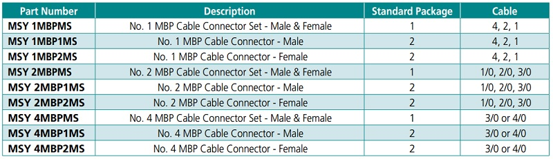 cable-connector-specs.jpg