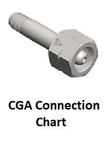 CGA Chart