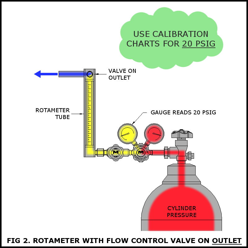 figure2-valve-outlet2.jpg