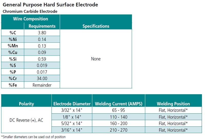 generalpurposehardelect-specs.jpg