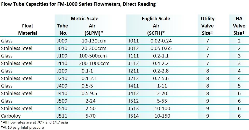 oi-fm-1000-flows-2.jpg