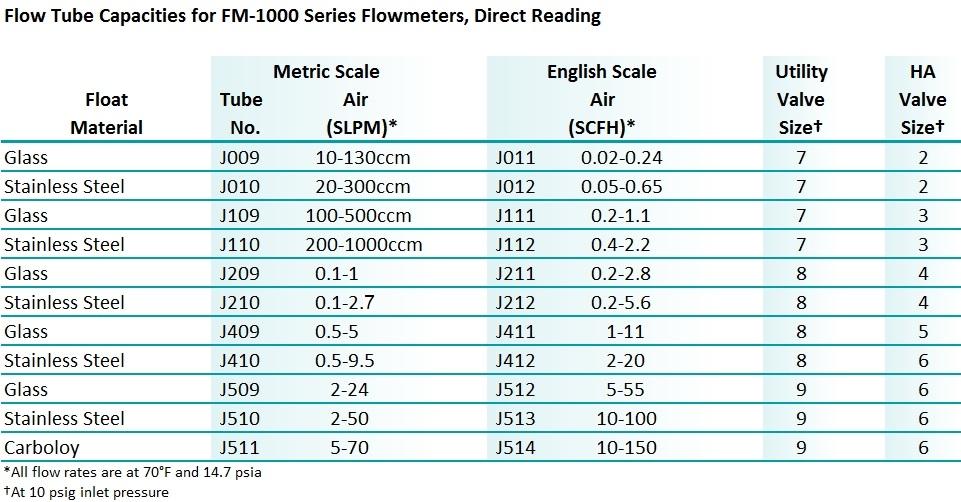 oi-fm-1000-flows-3.jpg