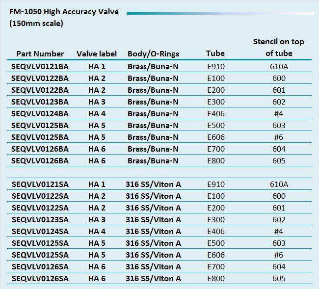 oi-ha-valves-fm1050.jpg