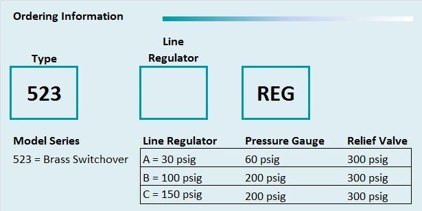 oi-switchover-line-reg-brass.jpg