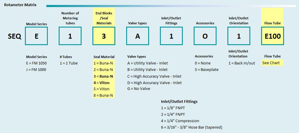 rotameter-matrix-seal-kit-2-.jpg