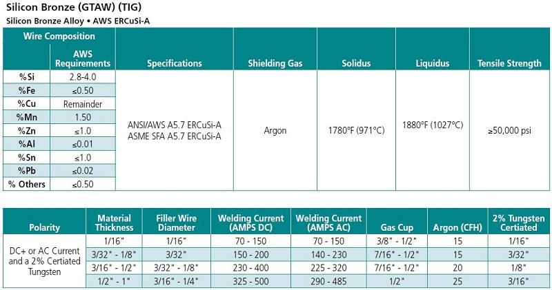 siliconbronze-specs.jpg
