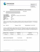 Calibration Certificate for FM-1000 Direct Read Scale