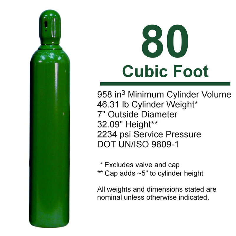 Empty Cylinder, 80 cf High Pressure