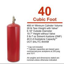 Empty Acetylene Cylinder, B (CGA 520)