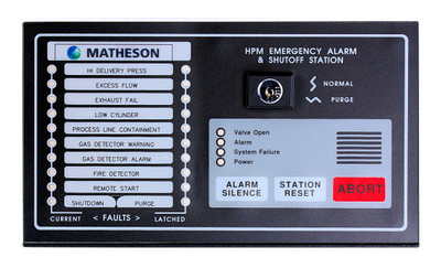 GSM-12 Emergency Shutdown Controller