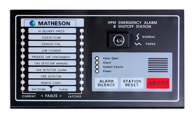 GSM-12 Emergency Shutdown Controller