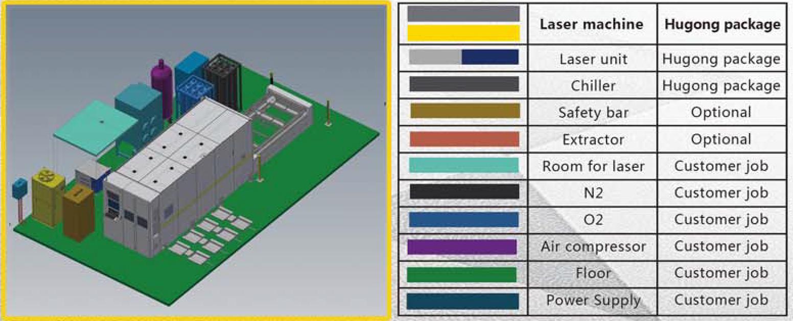 hglaser laser machine power source