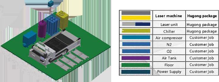 FLASHLASER laser machine power source