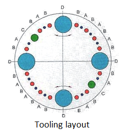 t30-tooling-layout.png