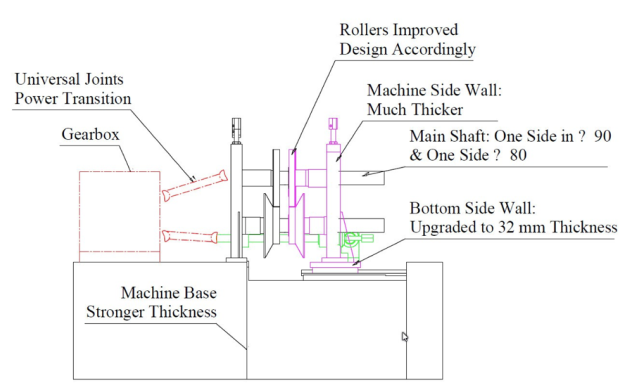 w310-guard-rail-machine-lay-out-transmission.png
