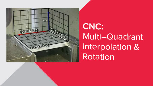 CNC: Multi–Quadrant Interpolation & Rotation