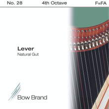 Lever Gut, 4th Octave F