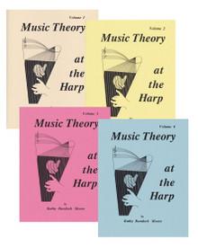 Moore, Theory Set
