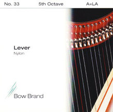 Lever Nylon String, 5th Octave A
