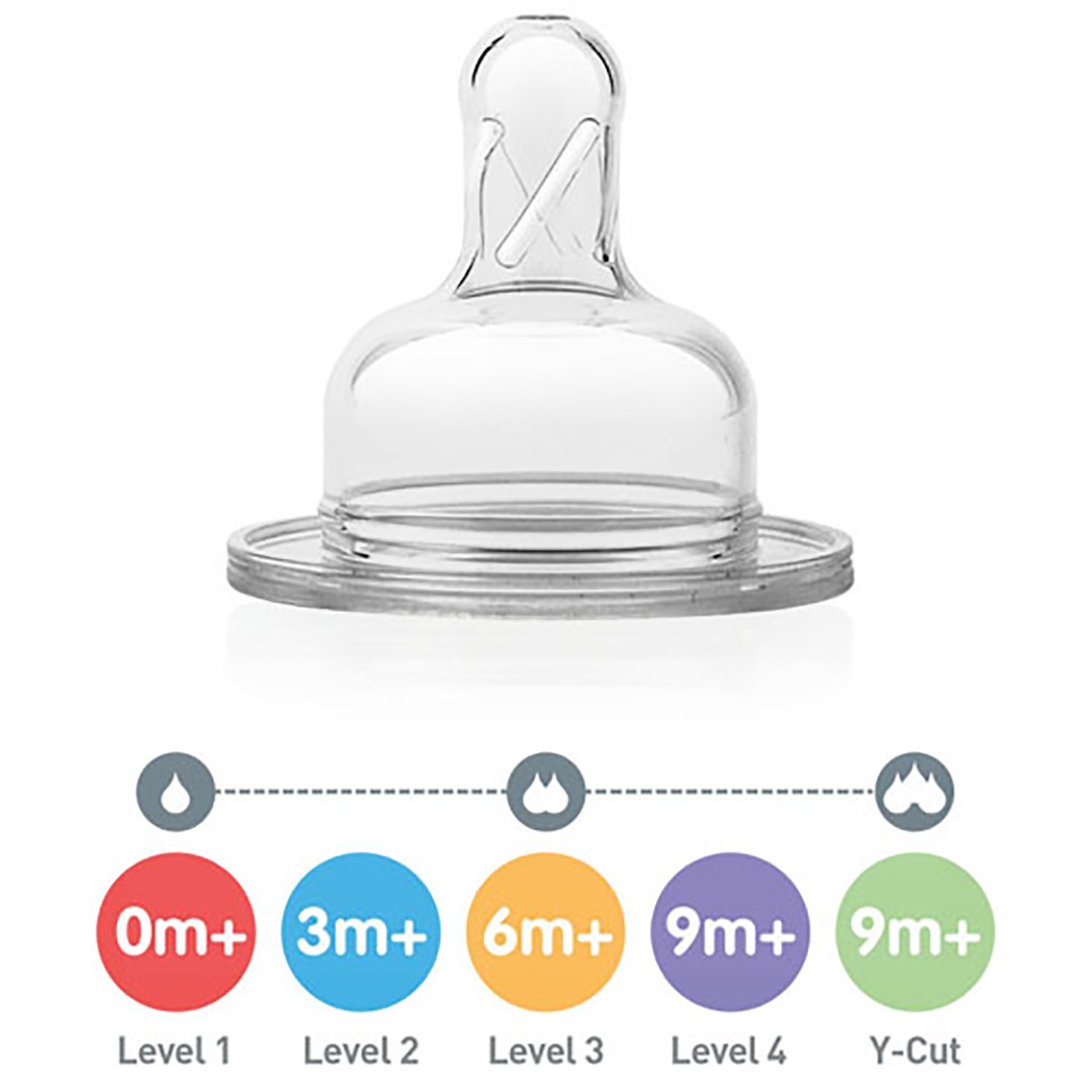 Dr Brown's Options Level 3 Teat 6m+
