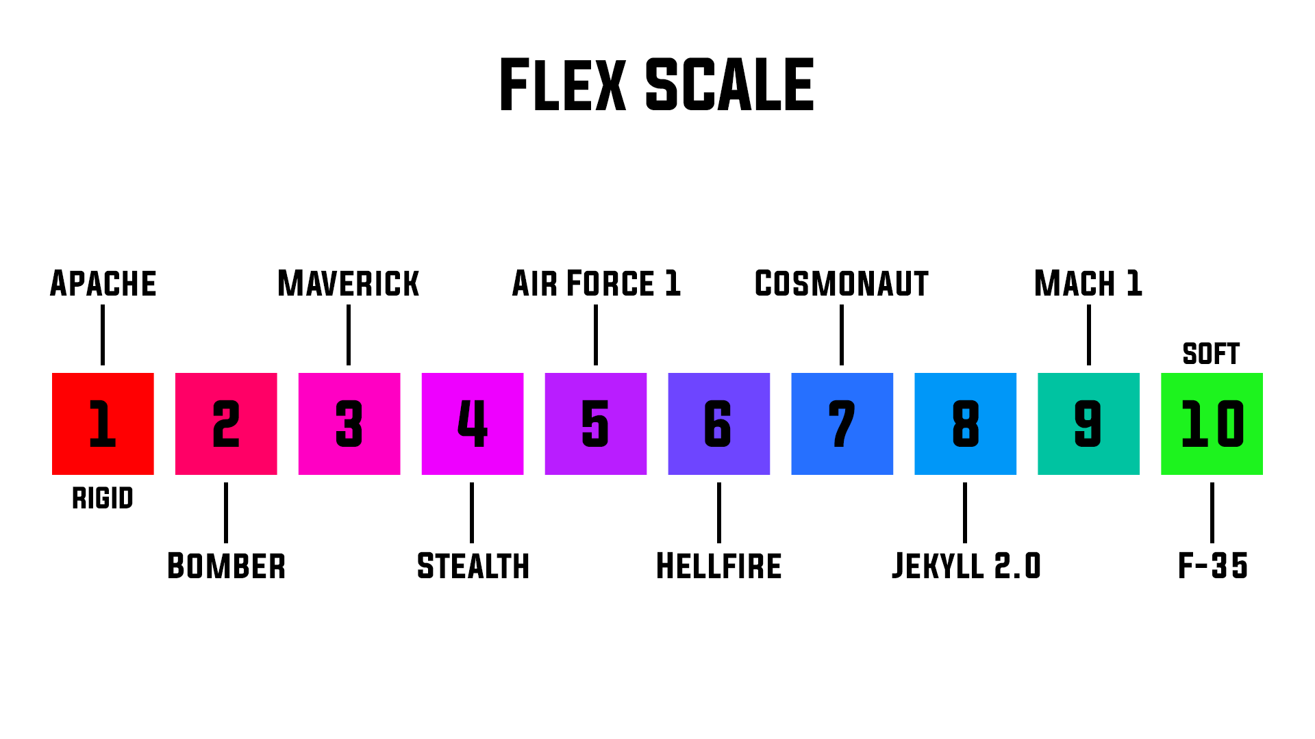flex-scale.png