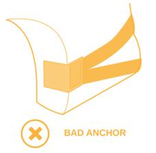 Bad Anchor