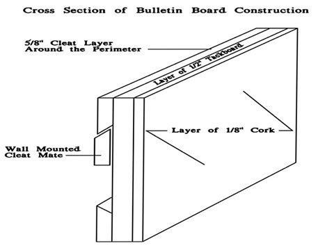 cork-board-cross-section.jpg