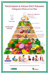 Oldways Vegetarian & Vegan Diet Pyramid Poster