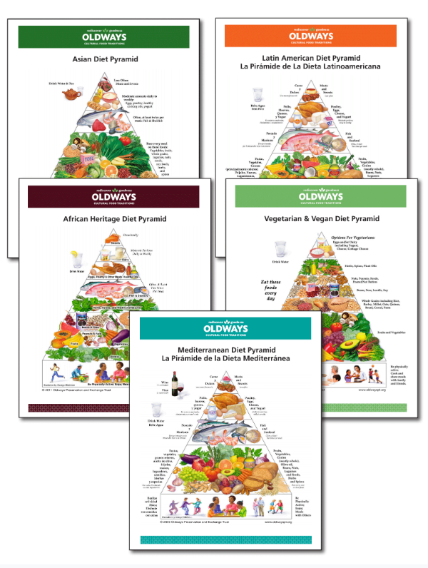 5 Traditional Diet Pyramid Cards