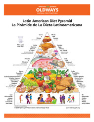 Oldways Latin American Diet Pyramid Card