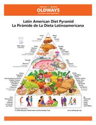 Oldways Latin American Diet Pyramid Card