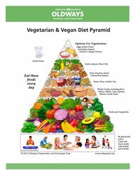 Oldways Vegetarian & Vegan Diet Pyramid Card