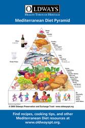 Oldways Mediterranean Diet Pyramid Refrigerator Magnet