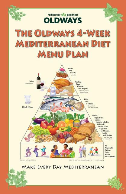 Oldways 4-Week Mediterranean Diet Menu Plan E-Book