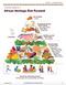A Children's Taste of African Heritage Student Handbook - African Heritage Diet Pyramid Handout
