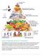 Mediterranean Diet Pyramid (2019 Edition)