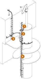 miller-by-honeywell-glideloc-ladder-safety-system-app3.jpg