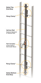 Miller by Honeywell GS0050 Glideloc 50FT Stainless Ladder Safety System