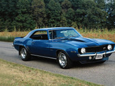 Cars-Muscle-Cars Z28 Chevy Camero