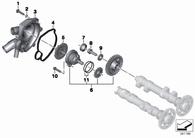 Empaquetadura para Bomba Agua F650/F800 GS/GS/S/R Adventure (11517690488)