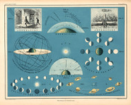 Atlas of Astronomy by Alex Keith Johnston Plate-1. Earth Sun Moon Relationships