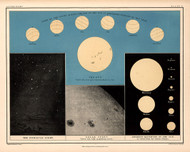 Atlas of Astronomy by Alex Keith Johnston Plate - 3. Sun 1869