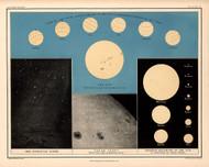 Atlas of Astronomy by Alex Keith Johnston Plate - 3. Sun 1869