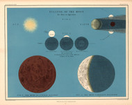 Atlas of Astronomy by Alex Keith Johnston Plate - 6. Eclipse of the Moon